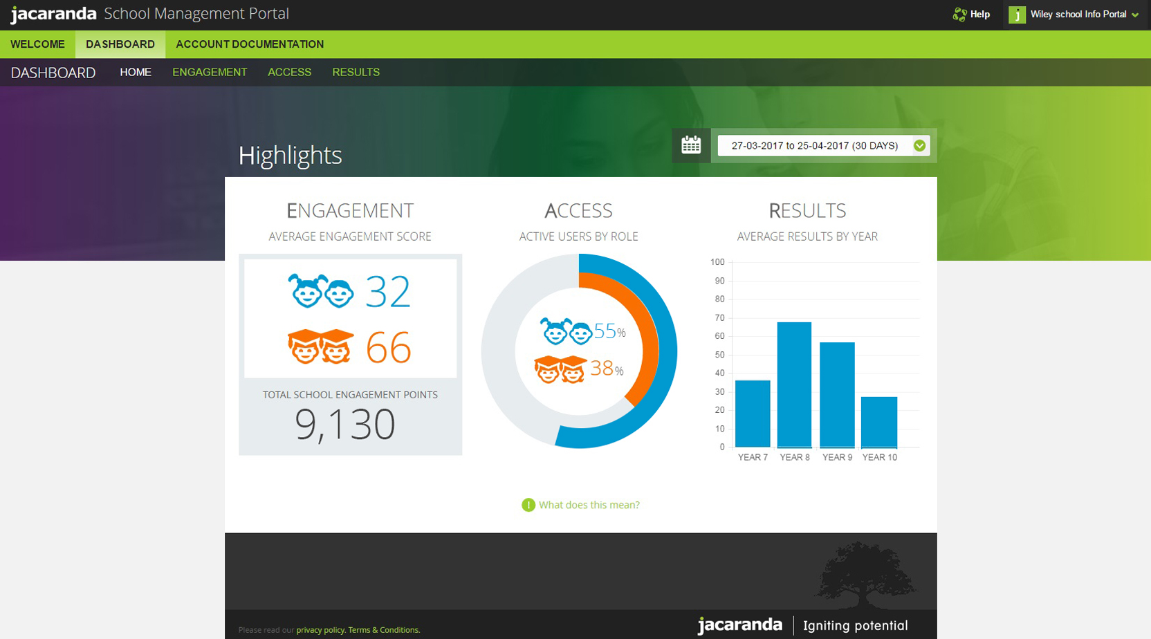 Dashboard-homeview
