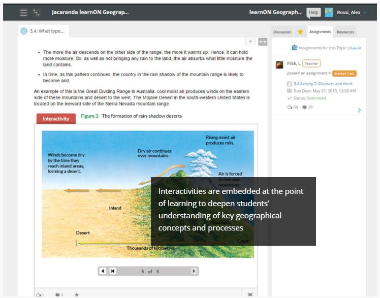 educational video interactivities