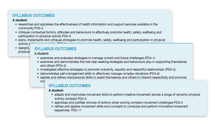 NSW Active Outcomes Syllabus Aligned Screengrabs